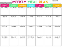 Life Planning Worksheet Pcos Diet And Nutrition Foods Tips And Printables
