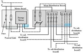 three phase distribution board wiring diagram wiring diagram