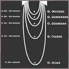 necklace length men images Necklace thickness chart la necklace jpg
