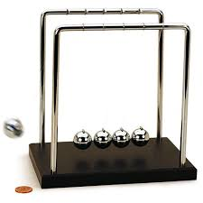 Physics Desk Toys Newtons Cradle Large 7 Inches By Xump Com