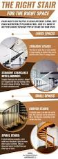 131 best stylish staircase images on pinterest staircases