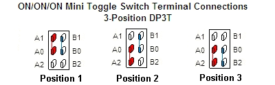 where to get a 3 way switch