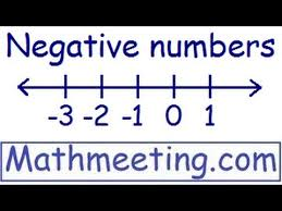 adding and subtracting negative numbers youtube