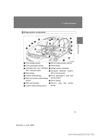warning toyota avalon 2008 xx30 3 g owners manual