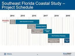 Firmette Maps Key West Fl New Flood Maps