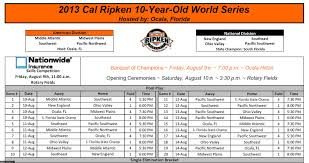 New England Standings by Cal Ripken World Series Schedule Brackets Standings Not From