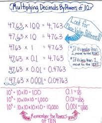 dividing decimals anchor chart google search future classroom