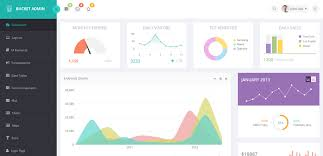 wordpress galley templates cool admin templates for websites and apps top 25 all time best selling admin dashboard website templates on