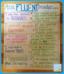 10th Grade Reading Worksheets Teaching With A Mountain View Top 10 Tips For Building Fluent Readers