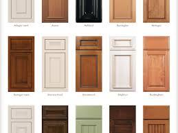 Kitchen Cabinet Door Materials Cabinet Door Types Home Design