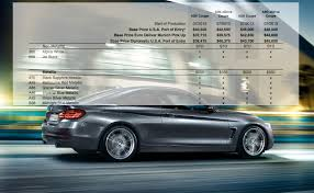 2018 m3 pricing guide and full 2014 bmw 4 series us pricing and order guide