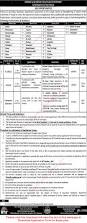 Jobs Economics Degree by Latest Jobs In Primary U0026 Secondary Healthcare Department Sep 2017