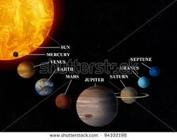 illustrated diagram showing order planets our stock illustration