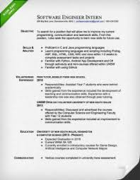 Marketing Intern Resume Digital Marketing Resume Sample Digital Marketing Resume Example