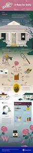17 best images about review on pinterest study guides book and