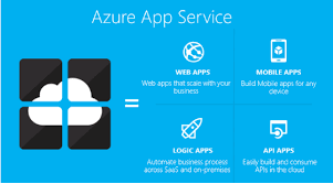 2 answers what is difference between azure api app and web app