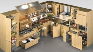 accessoir de cuisine accessoires de cuisine et salle de bain quincaillerie richelieu
