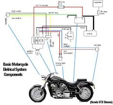 basic motorcycle diagram ideas pinterest motorcycles