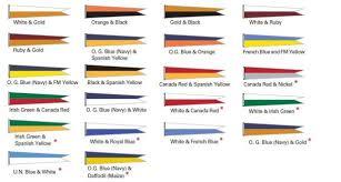 two color combinations two color bird deterrent kit dori pole