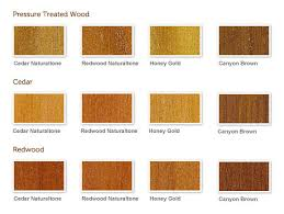 best olympic exterior stain gallery amazing house decorating