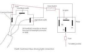 toyota hilux spotlight wiring diagram toyota wiring diagrams