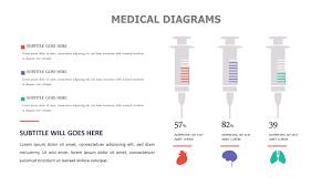 Medical Fishbone Diagram Template by Healthcare Pharma U0026 Biotech Archives Powerslides