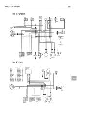 110 dirt bike wiring harness wiring diagrams