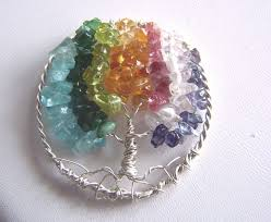 custom birthstone necklaces buy a made birthstone jewelry family tree brooch pin custom
