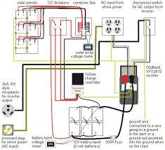 wiring diagram power inverter installation u2013 readingrat net