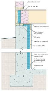 How To Insulate Your Basement by Adding Insulation To Basement Walls Fine Homebuilding