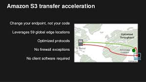 amazon black friday 2017 gps navigator moving data into the cloud with aws transfer services may 2017 aws u2026