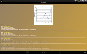 ap micro macro economics android apps on google play