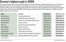 taking a closer look at s j county salaries news recordnet