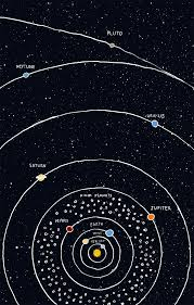 odd solar system drawing jpg 700 1099 astrología pinterest