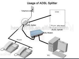 telephone adsl splitter ethernet rj45 splitter adsl filter