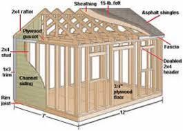 Build Blueprints Online Garden Shed Construction Details Backyard