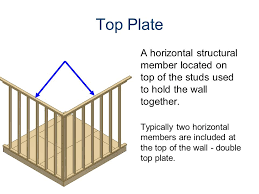 common components of a traditional wood framed building ppt