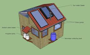 off grid living ideas living off grid house plans internetunblock us internetunblock us