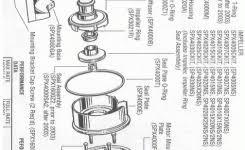 stihl 025 parts diagram wiring diagram and fuse box diagram