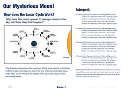 printables moon phases worksheets eleaseit thousands of