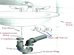 sink drain plug stuck ikea sink drain plug stuck sink ideas