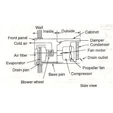 how window air conditioner ac works working of window ac