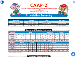 caap 2 app review speech room news