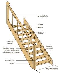 treppen einschalen planung und konstruktion treppen