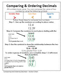 decimals interactive math journal decimal ordering decimals and