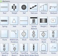 physics laboratory equipment and symbols