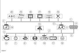 communications network information module www fordwiki co uk
