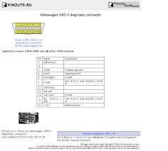 volkswagen obd ii diagnostic connector pinout diagram