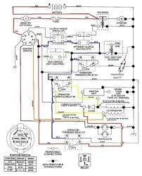 wiring diagram for craftsman t2200 u2013 readingrat net