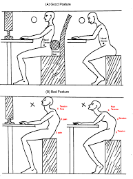 Computer And Desk Stretches Computer Posture21 Gif